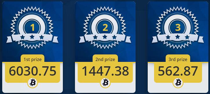 vegascasino.io monthly bitcoin lottery prizes