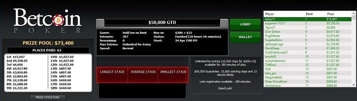 betcoin poker tournament big winner