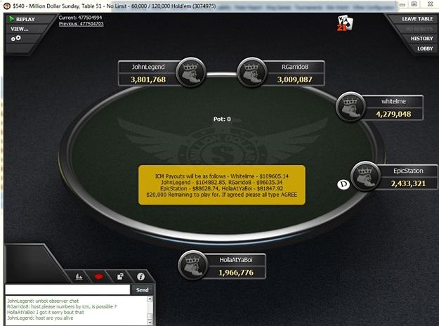 betcoin poker biggest prize in history