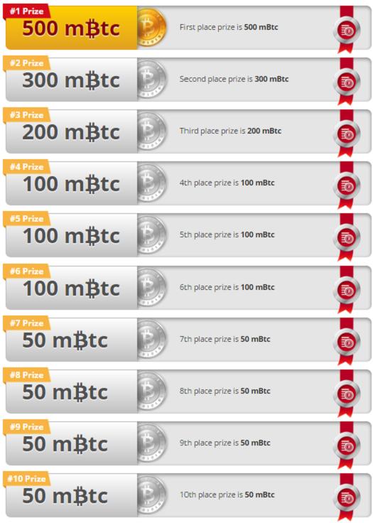 bitcasino bitcoin raffle prizes