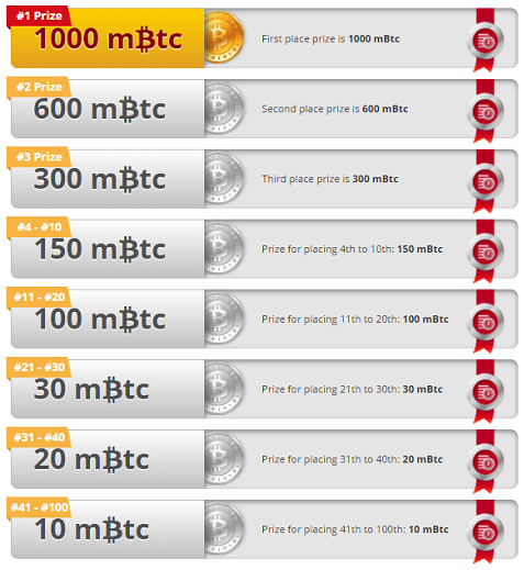 bitcasino.io evolution live casino bitcoin prizes