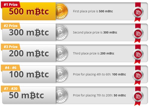 bitcasino.io lottery prizes