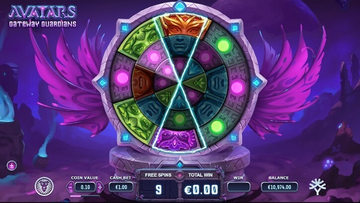 avatars gateway guardians slot screen